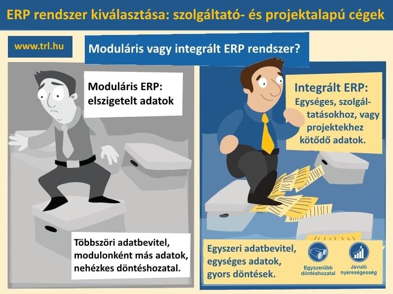 ERP rendszer kiválasztása