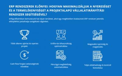 Projekt alapú ERP rendszerek előnyei
